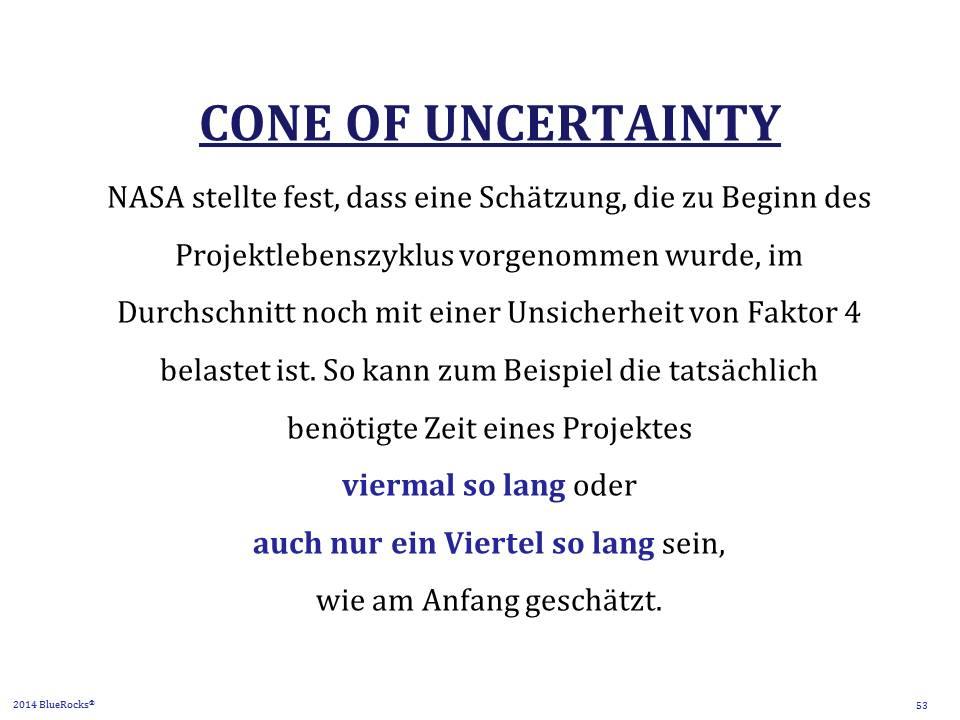 cone_of_uncertainty_definition